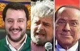 La trimurti Berlusconi – Grillo – Salvini