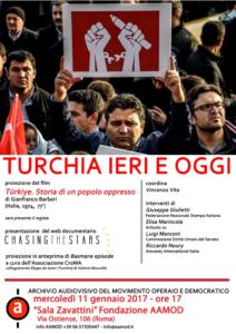 Turchia ieri e oggi, iniziativa all'Archivio Audiovisivo