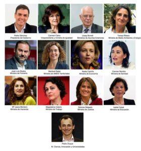 """Le donne, l'Italia la Spagna (con il suo governo """"europeista e femminista"""")"""